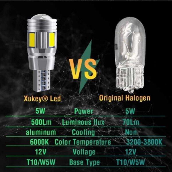 LED T10 Leuchtmittel im Vergleich